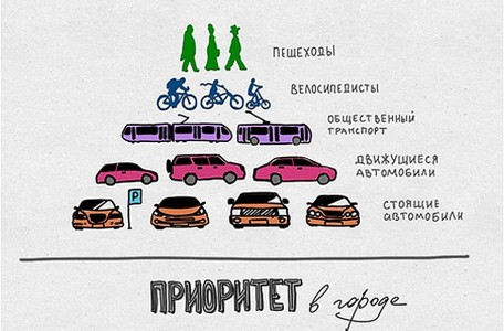 Transport concept_Priority