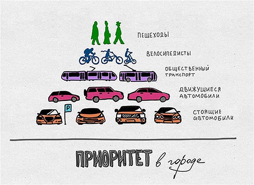 Transport concept_Priority